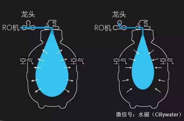 净水器安全